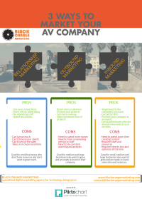 3 Ways to market your AV company