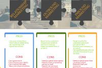 3 Ways to market your AV company